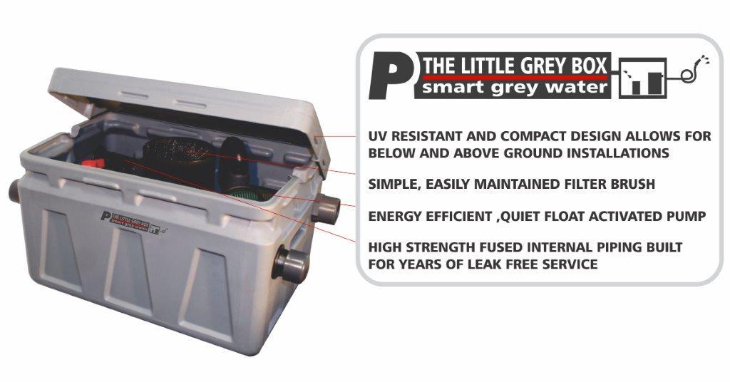lil gray box diagram 90 chevy beretta fuse box diagram home - the little grey box
